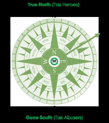 FTT Moral Compass
