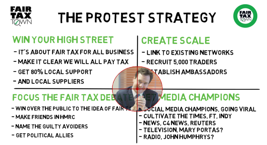 The Protest Strategy